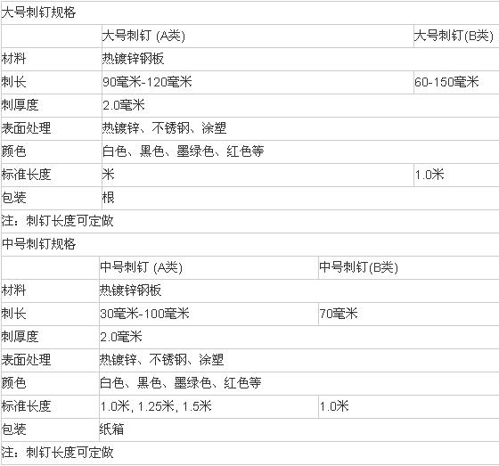 河北正阳丝网制品有限公司